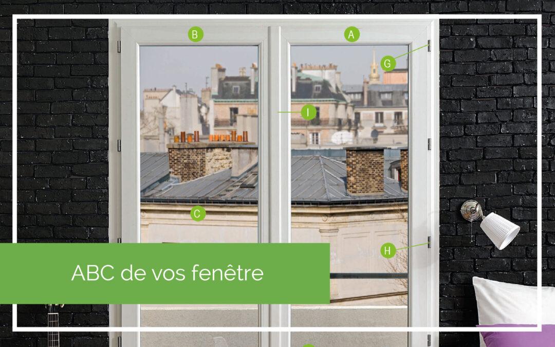 ABC de vos fenêtres